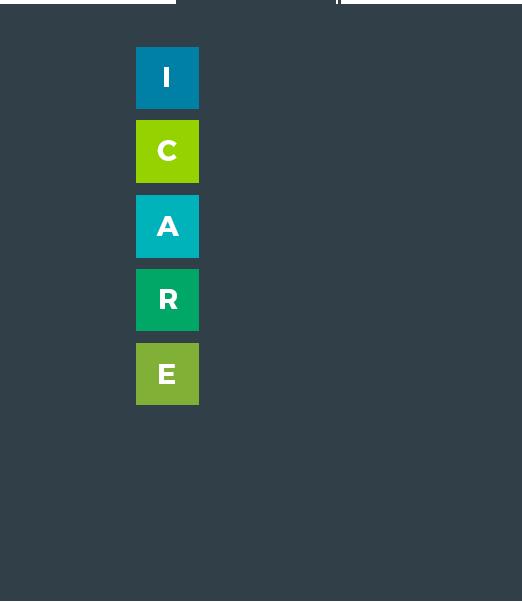 I Care Model Customer Service Training Programs | Ken Blanchard
